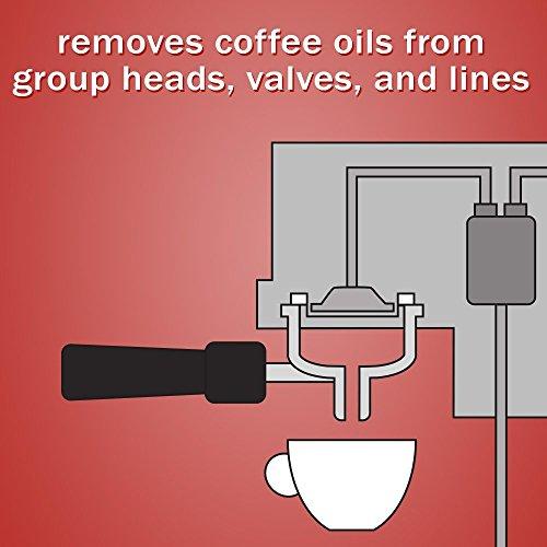 urnex cafiza espresso machine cleaner