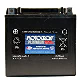 12V 12Ah Battery Polaris 300cc Hawkeye Sportsman 300 2006