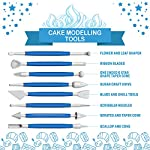 Frostinc Perfectly Assorted Cake Decorating Supplies 34 Pcs Kit - 10 Russian & Cone Icing Tips with 2 Couplers, 2 Reusable & 6 Disposable Piping Bags, 8 Model Tools, Scrapers & BONUS Items 13 ✅ PERFECTLY ASSORTED - Why buy expensive store-bought cakes? Frostinc provides all the cake tools you need to shape and decorate cake after cake with the added ENJOYMENT for less. Create the most diverse cake frosting designs with us. Unlike other kits, we've specially selected cake decorating supplies for your kitchen in this AMAZING bundle - achieve the best results to wow your friends and family. ✅ GREAT TASTE - When it comes to cake and cupcake decorating, you need the right tools in one set. Pipe and decorate with 4x russian icing tips, 6x cone icing tips, 2x couplers, 8x modelling tools, 2x heavy-duty reusable and 6x lightweight disposable piping bags, 3x cake levellers, 1x cupcake corer, 1x mini spatula, 1x instruction manual, 1x storage box and a complimentary cleaning brush. ✅ FREE GUIDE INSIDE - Buying for a child with no experience whatsoever? With such a GREAT selection of cake modelling and shaping tools, we want the task to be easy for you and those receiving your gift. Rest assured that our kit arrives with a printed instruction manual in addition to a handy ebook containing tips & recipes emailed directly to you. All of our kits have a LIFETIME WARRANTY so that you can decorate in confidence.
