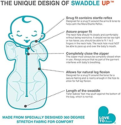 Love To Dream Swaddle UP 50/50 Transition Bag, Mint, Medium, 13-19 lbs, Patented Zip-Off Wings, Gently Help Baby Safely Transition from Being swaddled to arms Free Before Rolling Over