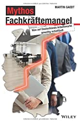 Mythos Fachkräftemangel: Was auf Deutschlands Arbeitsmarkt gewaltig schiefläuft