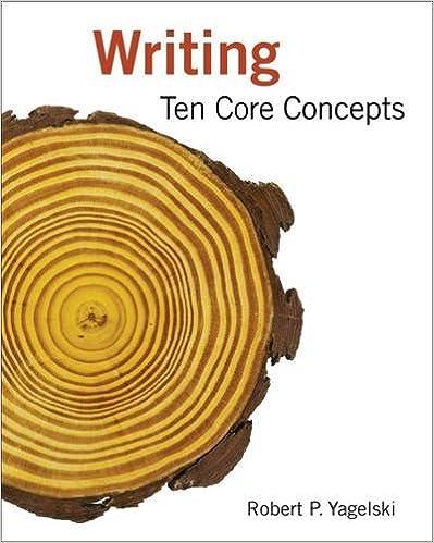 Amazon.com: Writing: Ten Core Concepts (9780618919772): Robert P ...