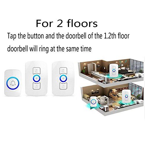 NQFL Wireless Doorbell Call Mobile Old Caller Home Voice Intercom Long-distance Call,White1Receiver+2Button by NQFL (Image #5)