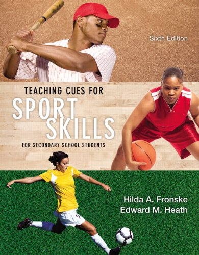 Teaching Cues For Sport Skills...
