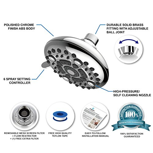 ModernAqua 6-function 5'' Shower Head - 2.5 GPM High Flow - Luxury Chrome Rain Showerhead with Anti-Clogging Silicone Jets - Removable Water Restrictor - Wall Mount - Self Cleaning nozzle by Modern Aqua (Image #2)