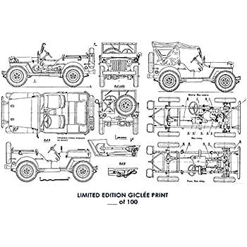 Amazon.com: 1941 Jeep Military Vehicle Patent Print Art Poster ...
