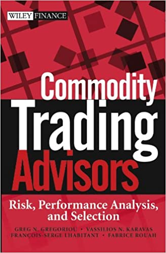 commodity trading advisor websites like binary options