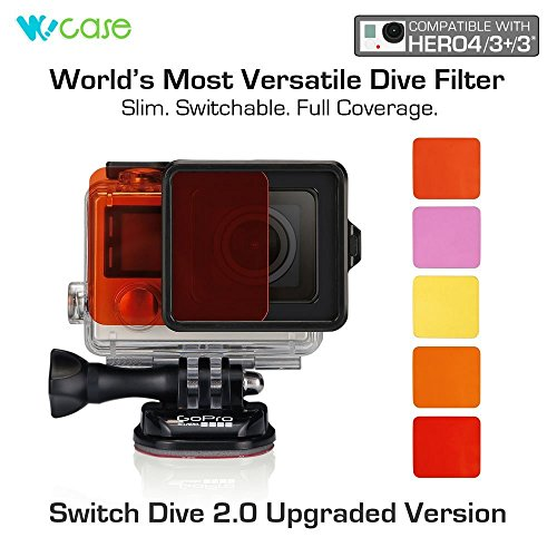WoCase Switchable Compatible Standard Coverage