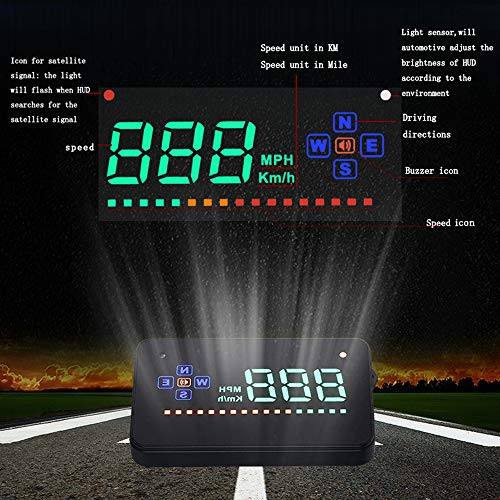 Buy speedometer projected on windshield