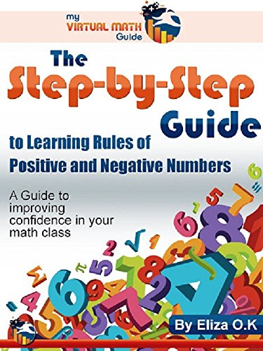 Rules of Positive and Negative Numbers