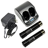 HQRP Battery Charger and Two Batteries for Black & Decker 3.6V...