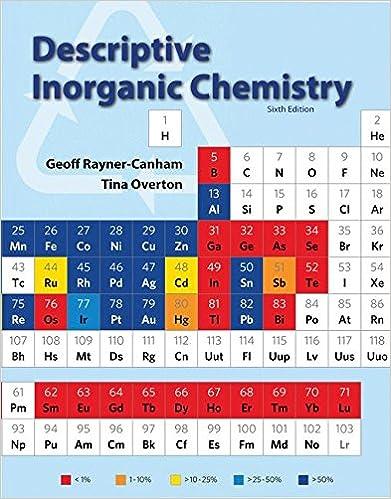 Amazon com: Descriptive Inorganic Chemistry (9781464125577): Geoff