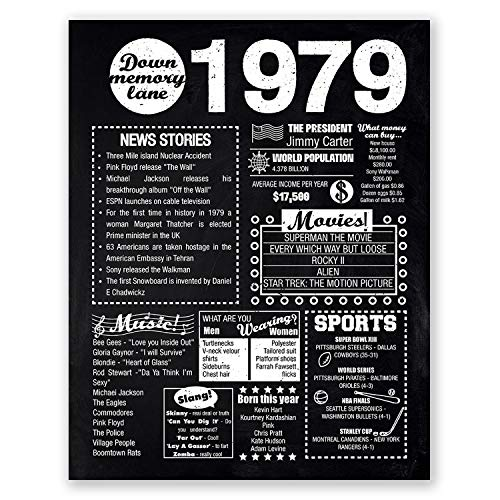 11x14 1979 Birthday Gift // Back in 1979 Black and White Poster // 40th Birthday Gift // 40th Party Decoration // 40th Birthday Sign // Born in 1979 Print