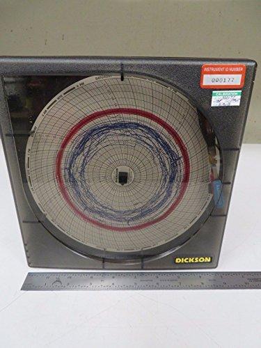 Dickson TH800 Temperature Humidity Chart Recorder MW3/4