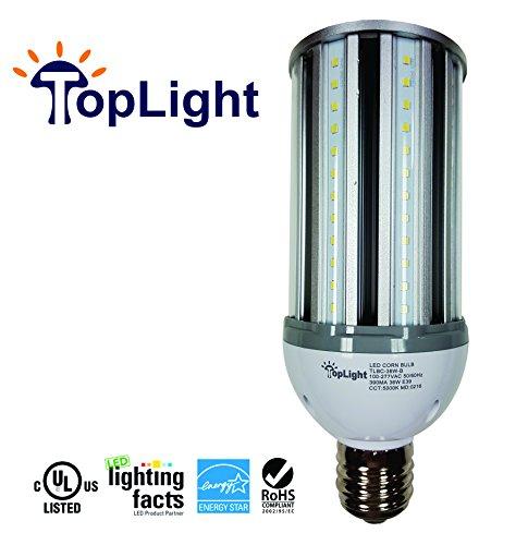 Innova Led Lighting in US - 4