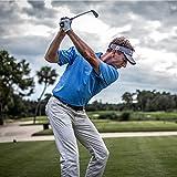 Blast Golf Swing Analyzer I Captures