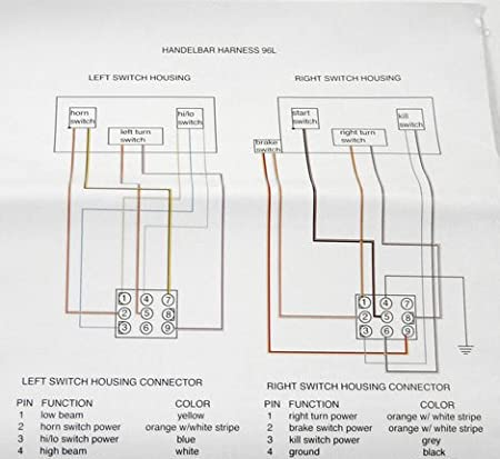 ultima 18530 wiring harness ultima automotive wiring diagrams description amazon com ultima complete electronic wiring harness system for harley davidson automotive