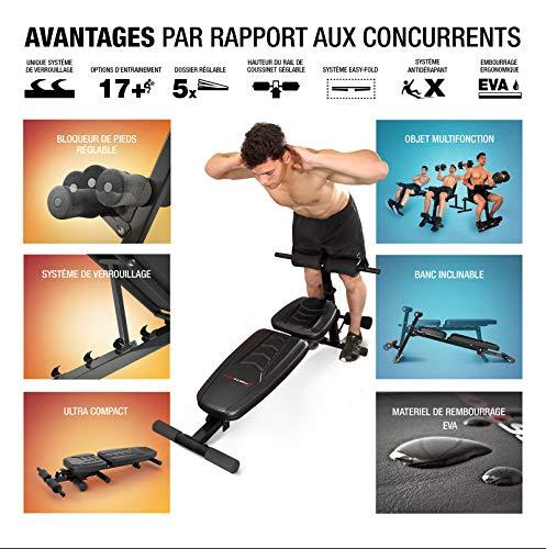 Sportstech Banc de Musculation innovant 8en1 au Design Unique en matériau de Rembourrage EVA | système de Pliage…