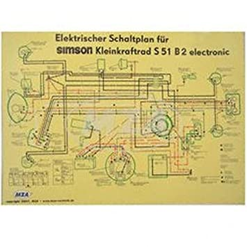 Schaltplan Farbposter (69x49cm) S51B2 electronic (beidseitig ...