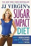 Diet Drops Review and Comparison