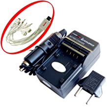 iTEKIRO AC Wall DC Car Battery Charger Kit for Samsung SC-MX10A SC-MX10P SC-MX10R SC-MX20 SC-MX20/XAA + iTEKIRO Lens Cleaning Pen