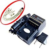 iTEKIRO AC Wall DC Car Battery Charger Kit for