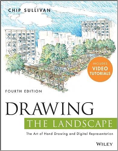 ?NEW? Drawing The Landscape. Empresa Capital overlay formato Woody Telekom Motor foros