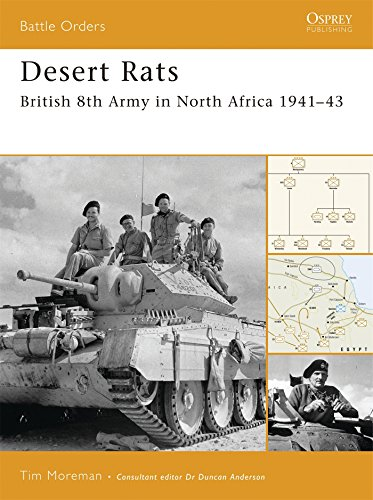 Desert Rats: British 8th Army in North Africa 1941–43 (Battle ()