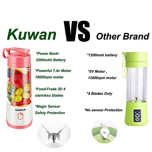 KUWAN Mini Electric Fruit Juicer Rechargeable portable Blender with USB Charging Cable install safety protection program by KUWAN (Image #4)