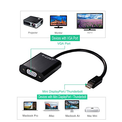 outlet X-LENT Mini DisplayPort to VGA Active Adapter