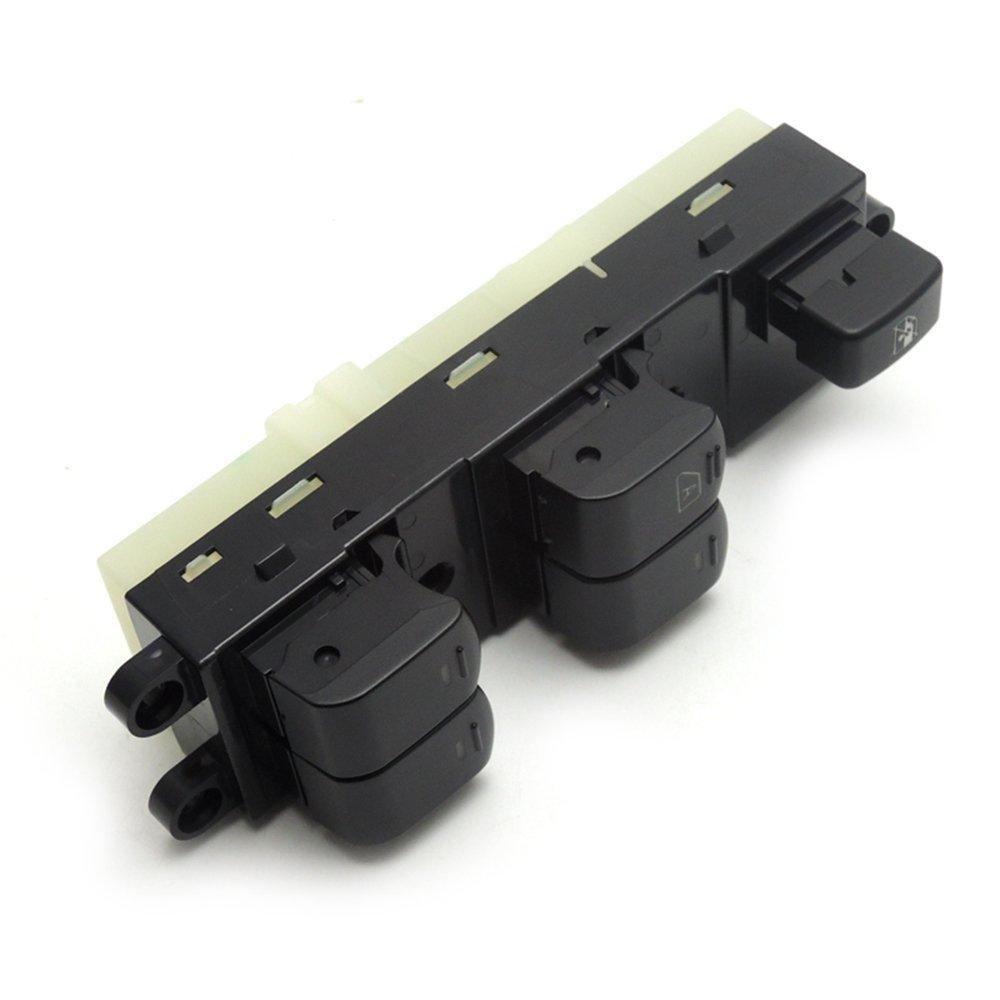 Issyzone IWSNS031 Botonera Interruptor