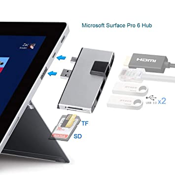 Microsoft Surface Pro 6 Hub, Surface Pro USB 3.0 Data Adapter with SD/TF Card Reader, 2 USB 3.0 Ports, 4K HDMI and LAN Connector |Unique Design and ...