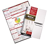 Pocket Nurse Report Sheet Notebook – Brain Sheet Template for MedSurg Nurses and CNA Reviews