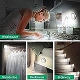 URPOWER Closet Lights, Motion Sensor Light