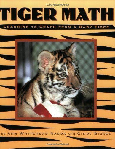 Tiger Math: Learning to Graph from a Baby -