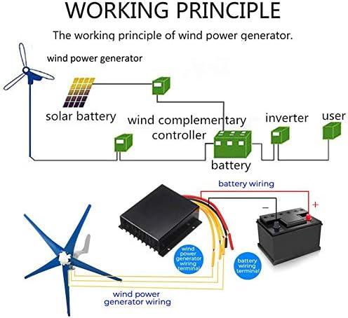 GJZhuan 2020 600W 12V / 24V / 48V Wind-Generator Wind Turbines 5 Blades HorizontalGenerator Mit Controller Windmill Energieanlagen Lade 2020 (Voltage : 12V)