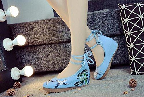 Femme Bleu pour pour Lazutom Lazutom Lazutom Sandales Femme Sandales Bleu TwSCqxS