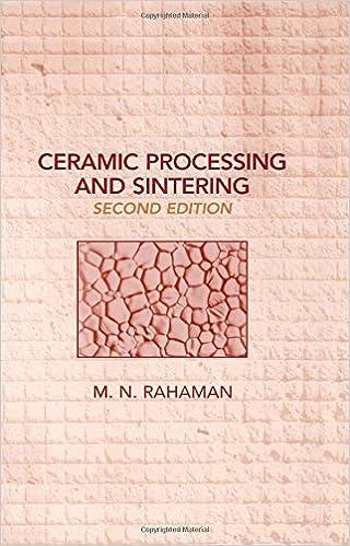 Ceramic Processing and Sintering (Materials Engineering)