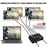 KELIIYO Hdmi Splitter 1 in 4 Out V1.4b Powered Hdmi Video Splitter with AC Adaptor Duplicate/Mirror Screen Monitor Supports Ultra HD 1080P 2K and 3D Resolutions