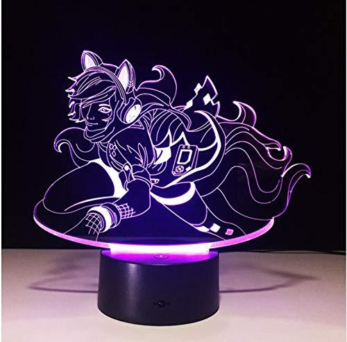 (KLSOO Peter Pan Night Lights USB Led 3D Lamp Night Light Battery Bathroom Light Children Room Lamp)