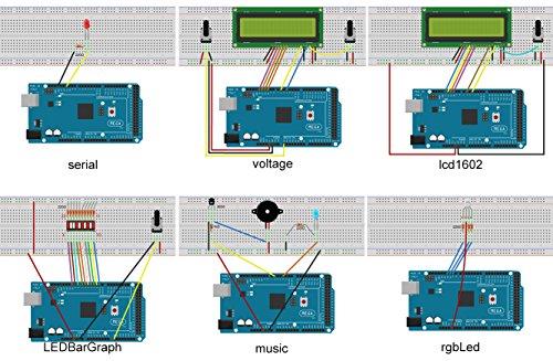 UCTRONICS Mega 2560 Complete Ultimate Starter Kit for