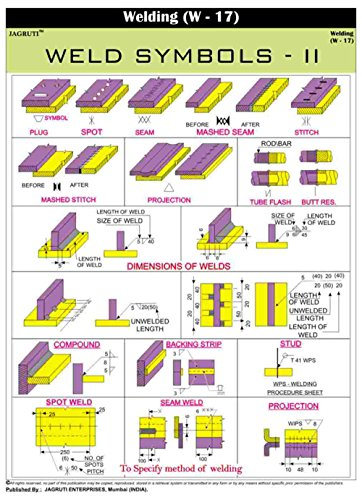 Amazon.com : Jagruti Weld Symbols- || Wall Chart Technical Welding ...
