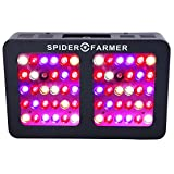 Spider Farmer Dimmable Series 300W Led Grow Light Full Spectrum with Refector, IR, Dimmer for Hydroponic Indoor Garden Greenhouse Plants Veg and Bloom