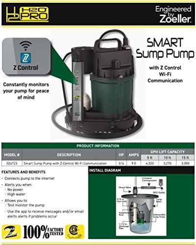H2OPRO 024490 0.75-HP Cast Iron Submersible Sump Pump