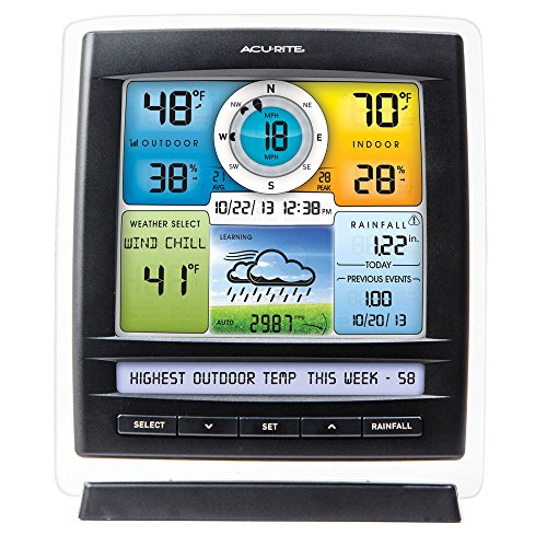AcuRite Display Weather Sensors included