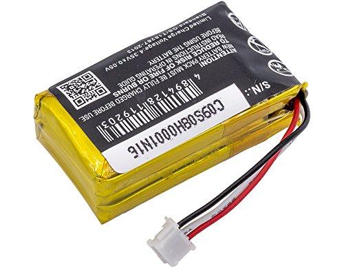 Replacement Battery for GOPRO CHDHA-301, Hero +, Hero HWBL1, Hero Plus