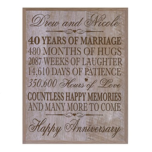 Personalized 40th Wedding Anniversary Wall Plaque Gifts for Couple, Custom Made 40th Anniversary Gifts for Her,40th Wedding Anniversary 12