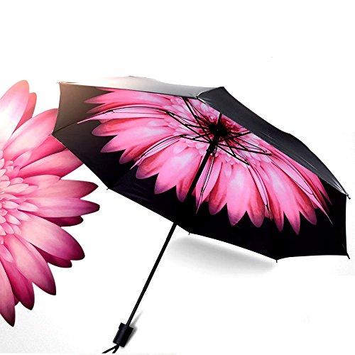 BESTFUN Travel Umbrella - Lightweight Sun Rain Umbrella for Men Women and Kids, Windproof Folding Compact Umbrellas with Multiple Colors
