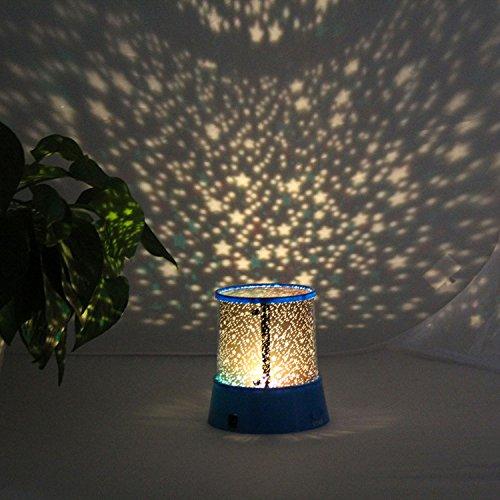 Best Figurine Lights