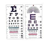 Snellen Eye Test Chart